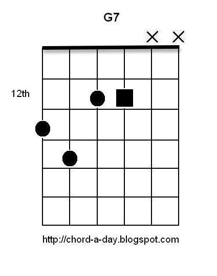 A New Guitar Chord Every Day 12 Dominant 7th Guitar Chords Number 12
