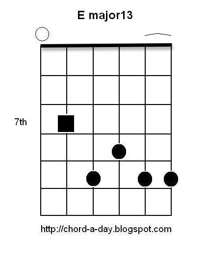 A New Guitar Chord Every Day E Major13