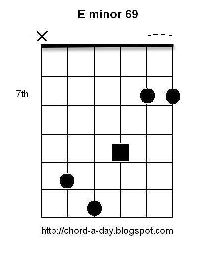 A New Guitar Chord Every Day: E minor 69