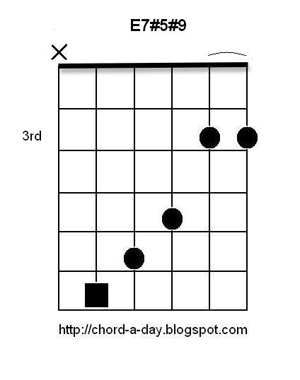 Guitar guitar chords e7 : A New Guitar Chord Every Day: E7#5#9 | The Hendrix Chord Variation