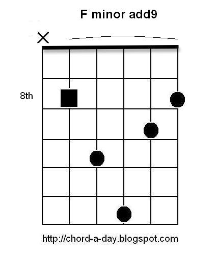 A New Guitar Chord Every Day F Minor Add9