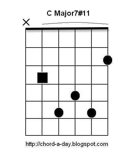 A New Guitar Chord Every Day: C Major7#11 Guitar Chord