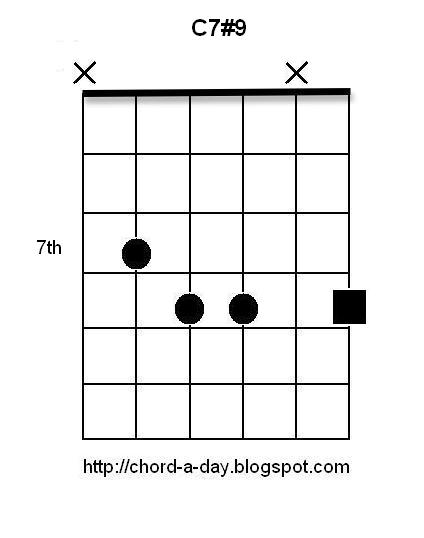 A New Guitar Chord Every Day C79 Guitar Chord
