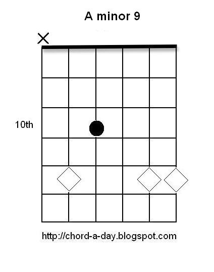 A New Guitar Chord Every Day 2010
