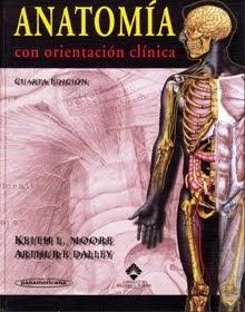 Atlas de Anatomia 4ª y 5ª Ed. Frank Netter -- 6ª E. Keith Moree Español Ebook.