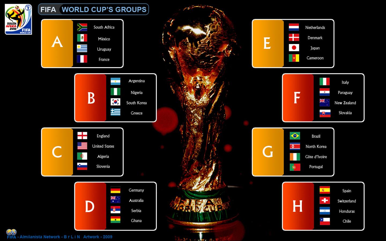 http://3.bp.blogspot.com/_U3er6P8eS8M/TBW0MfAugRI/AAAAAAAAACA/tfqUwJMdO7M/s1600/FIFA-World-Cup-2010-Groups-wallpaper-8-1440x900.jpg