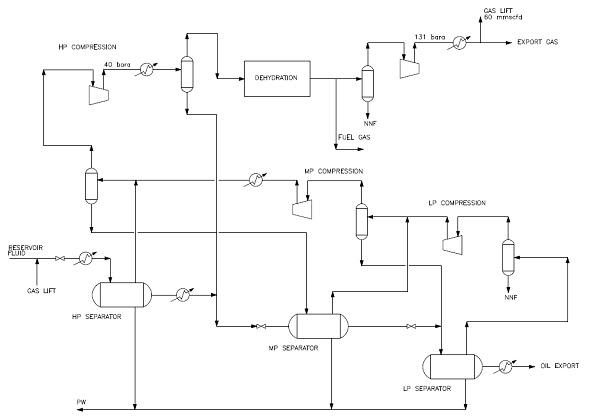 pfd process flow diagram pdf