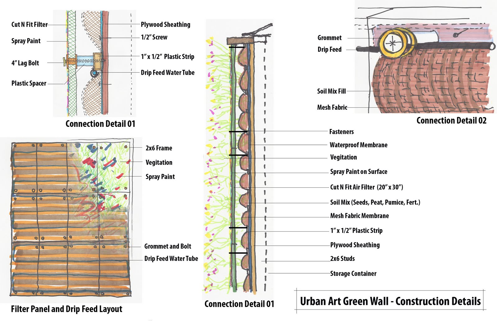 The gallery for green wall systems detail for Green wall system