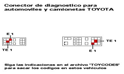 Diagrama De Cadena De Tiempo Motor Toyota Rav4 P 97 additionally 2010 Jeep Patriot Dash Warning Lights as well Steering Rack Replacement Cost also Elisaymk likewise Bmw Service Engine Oil. on toyota hiace manual