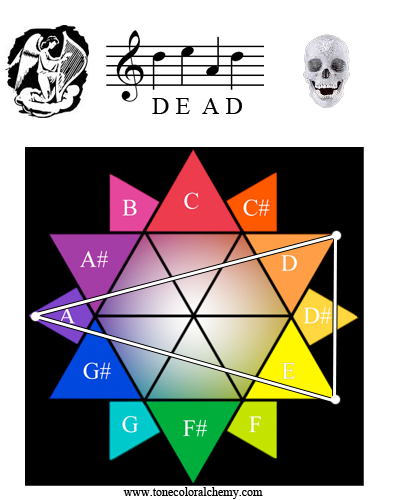 Tone Color Alchemy Dead