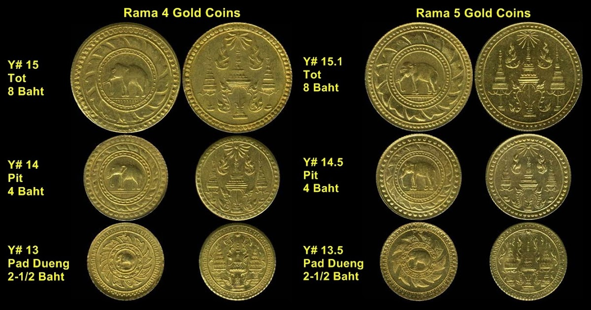 coin mature singles Pcgscoinfactscom offers information to all collectors of united states coins, including thousands of full color coin images, rarity, and historical information.