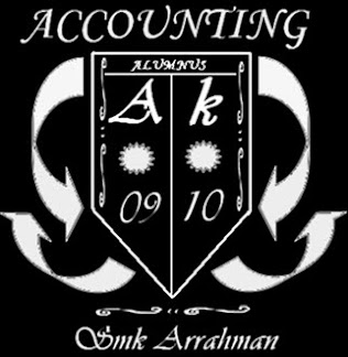 Symbolic Accounting