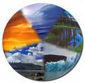Empresas y responsabilidad medioambiental. Responsabilid de las empresas con la ecografia. Cuidados para el medio ambiente. El problema de la contaminacion en el mundo. Cuidar el aire de todos. Fabricas y empresas en la mira. Aseguradoras preparan todo para lanzar el seguro medioambiental. Asesores de seguros. Agentes y corredores de seguros.