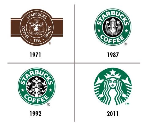 Updated starbucks logo Starbucks Frapucchino Coloring Page Starbucks Coloring Pages Easy Starbucks Coloring Pages Designs