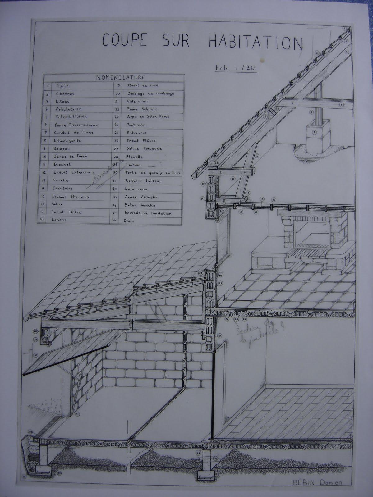 Projet construction for Projet construction