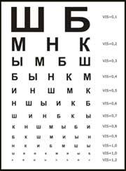снять очки, зрение, восстановление зрения, улучшение зрения, очки