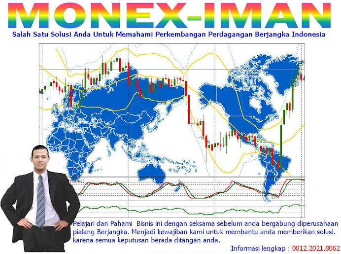 WWW.MONEX -IMAN.BLOGSPOT.COM