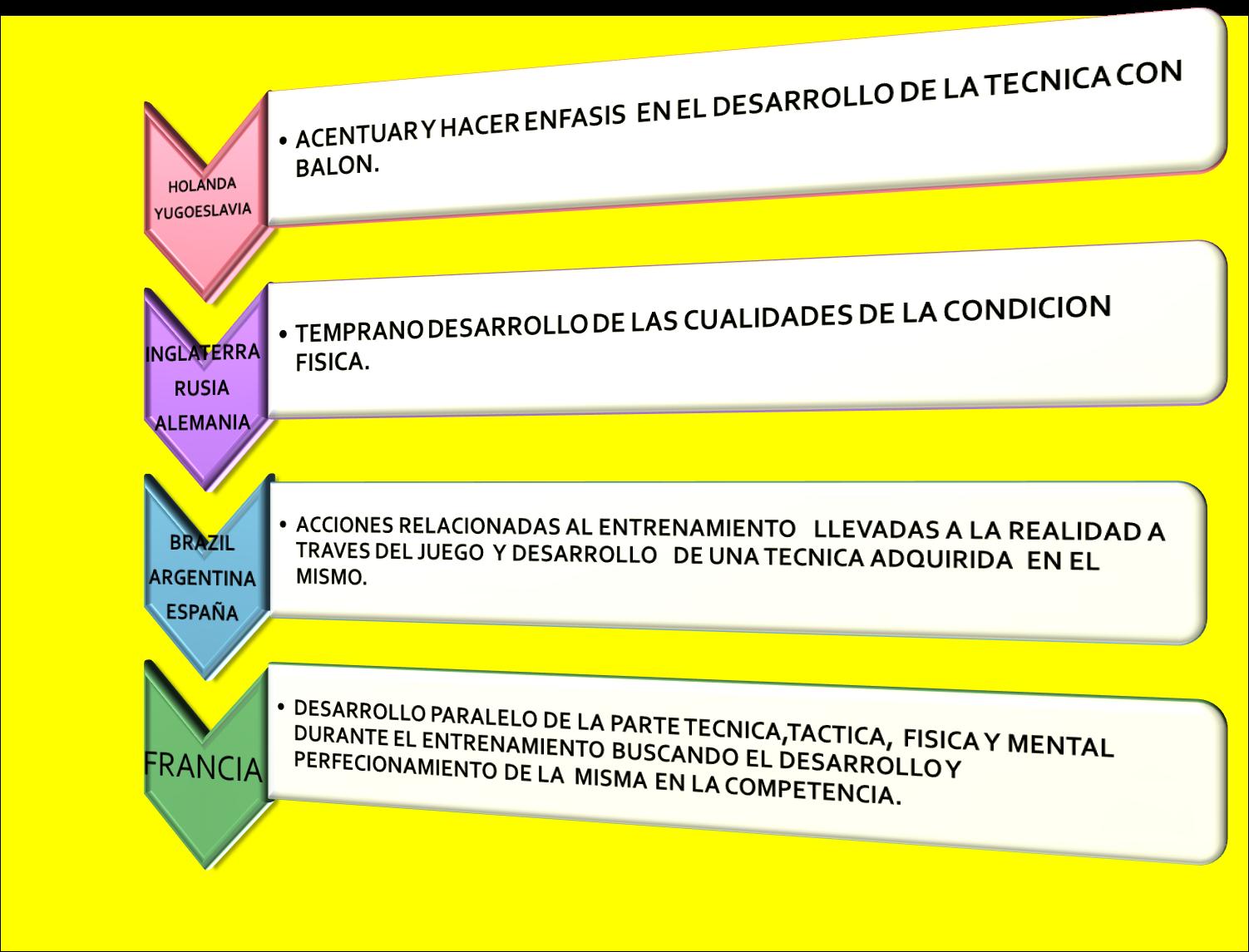 http://3.bp.blogspot.com/_UM4DyDeANwE/TMWbNfphAuI/AAAAAAAAAds/zDvVysVlgCw/s1600/MODELOS+EN+EL+MUNDO+FUTBOL.png
