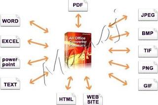 All Office Converter Platinum v6.0