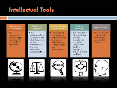critical thinking website