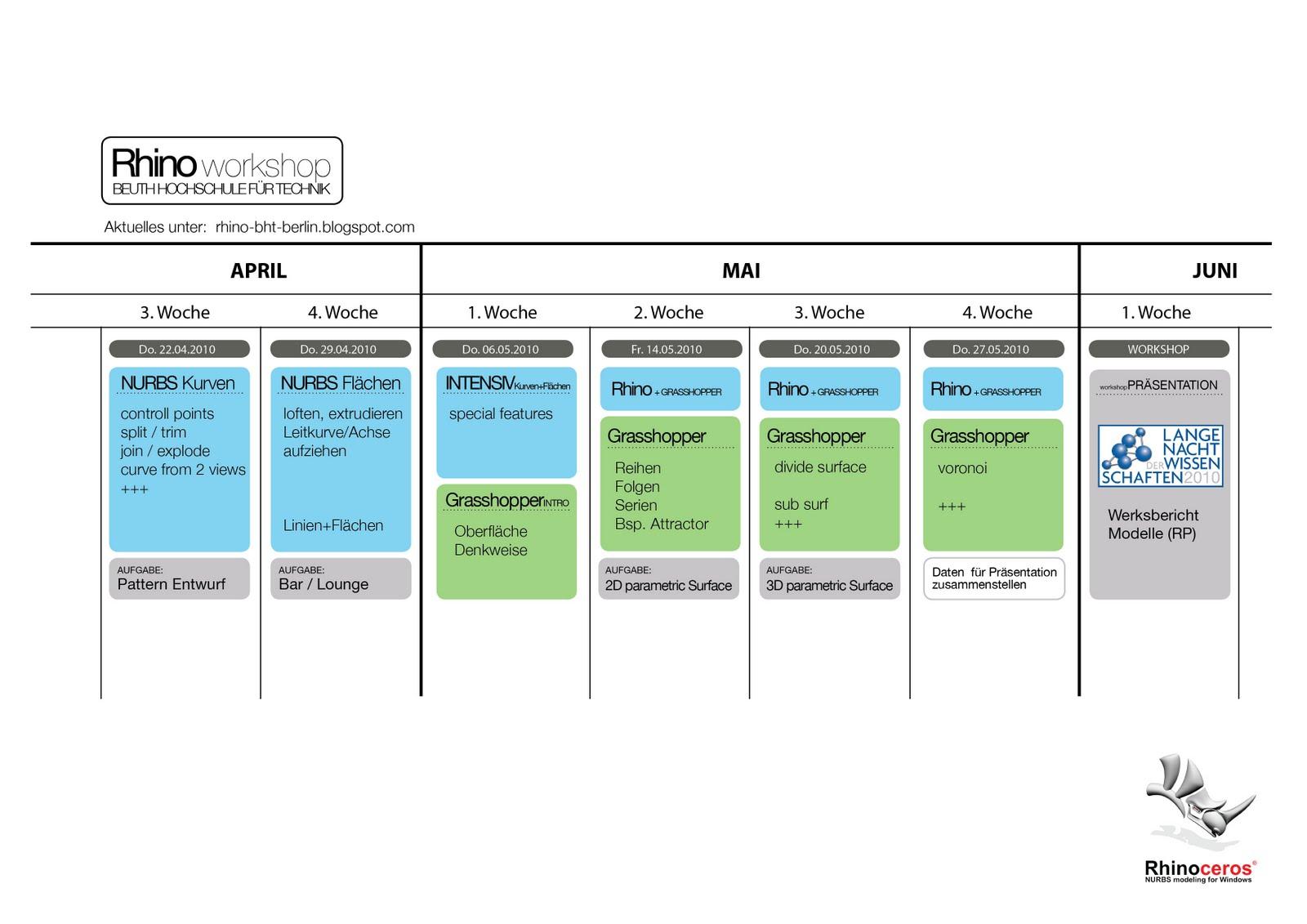 Niedlich Workshop Zeitplan Vorlage Galerie - Beispiel Business ...