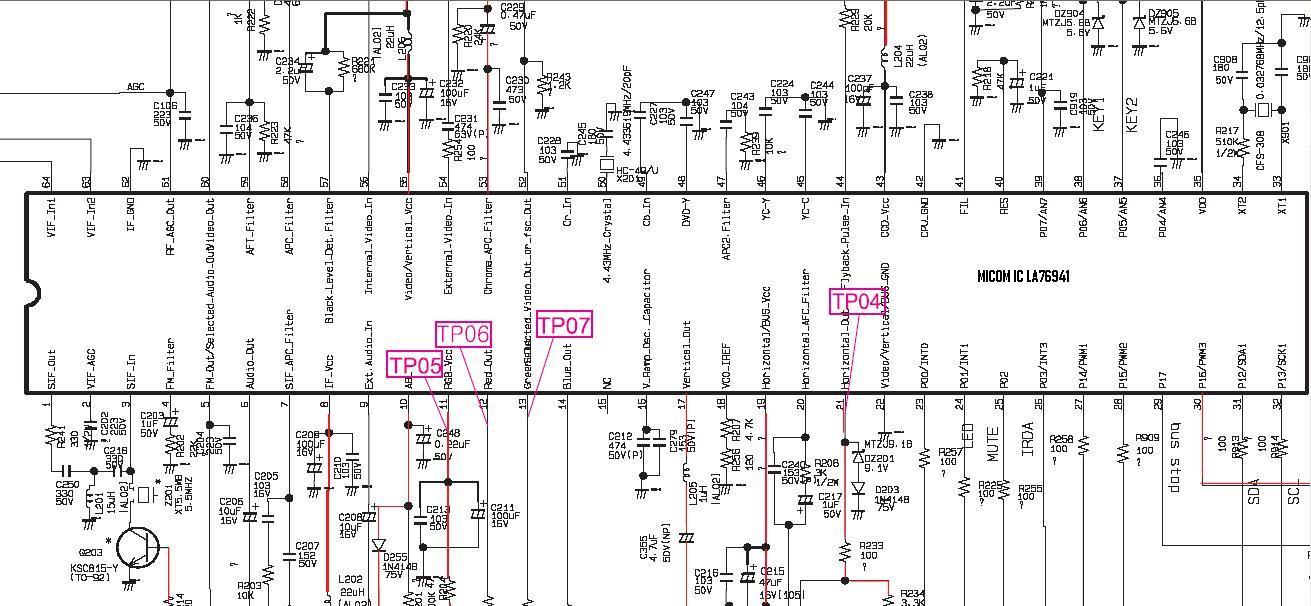 blok diagram tv