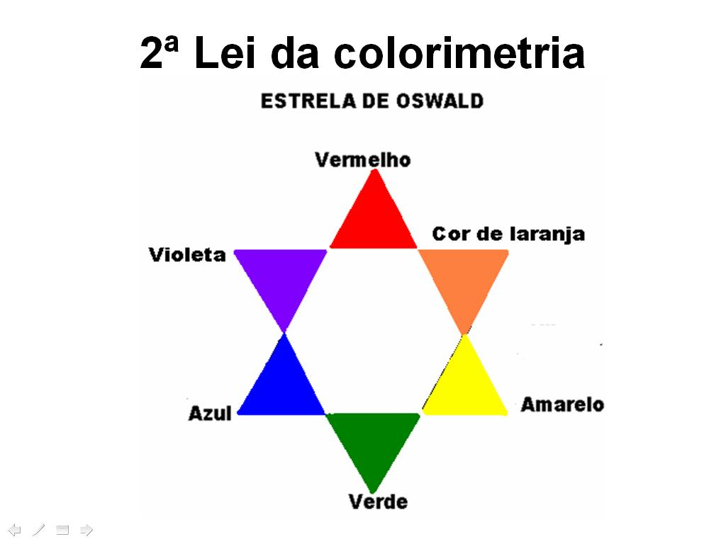 Top colorimetria on FeedYeti.com WG66