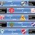 Formativas - Fecha 1 - Clausura