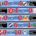 Formativas - Fecha 1 Clausura - Resultados