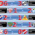 Formativas - Fecha 7 - Clausura - Resultados