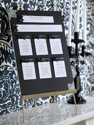 Plan Wedding Checklist