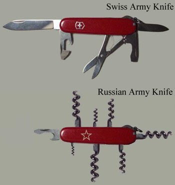 funny pictures amazing pictures weird pictures swiss army knife russian army knife