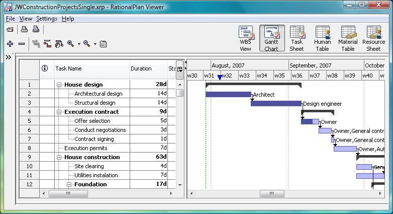 Diagramas De Gantt En Excel Y Google Docs