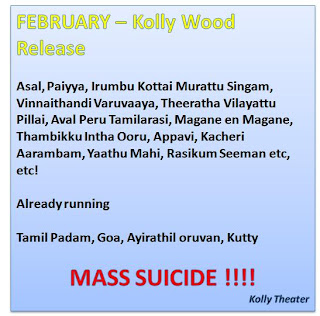 Kollywood- February