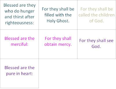 Bible Worksheets - New Testament.