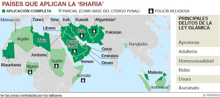 Sharian (90% muslimeista) levinneisyys.
