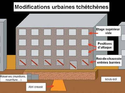 Ressources & liens divers - Page 5 Modifications+urbaines+tch%C3%A9tch%C3%A8nes