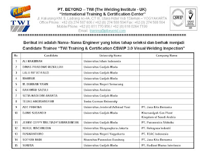 TWI Training & Certification at PT. BEYOND: CANDIDATE TRAINEE CSWIP ...