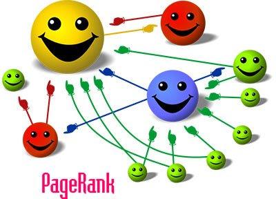 page rank social