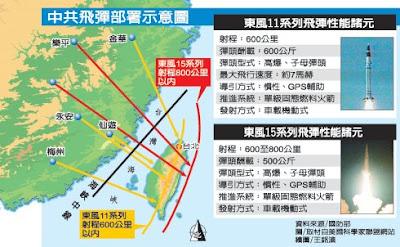 天大的猥褻!用千餘枚飛彈實踐「和平精神」的北京奧運