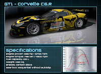 Corvette C6R Enduracers Series Preview rFactor