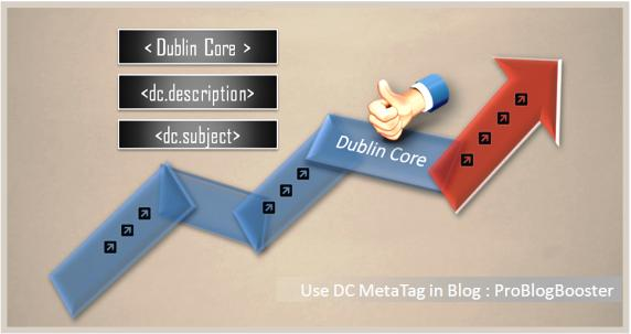 Use Dublin Core Meta Tag Elements in Blog