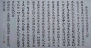 Kanjis Sutra