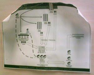 Nota de funcionamiento del servicio interno de atención telefónica