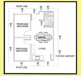 Negrense Dream Homes Villa Cristeta Subdivision Phase 3