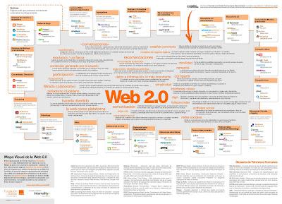 Mapa Web 2.0