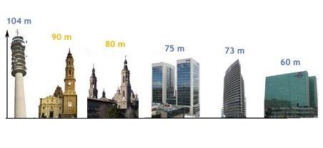 Nueva arquitectura en zaragoza rascacielos en zaragoza - Arquitectura en zaragoza ...