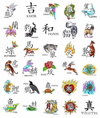 Chinese symbol tattoosChinese symbol tattoos are very popular today because
