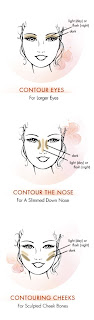 contour Be A Shady Lady With Stila's Contouring Trio
