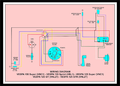 vespa maker wiring diagram vespa rh vespamaker blogspot com Light Switch Wiring Diagram Vespa GT200 Wiring-Diagram Only